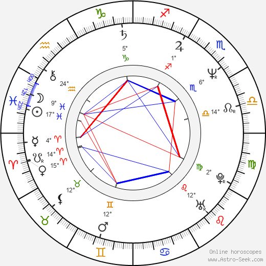 Aidan Quinn birth chart, biography, wikipedia 2017, 2018