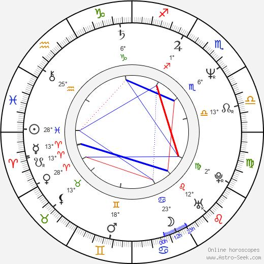 Anthony Marinelli birth chart, biography, wikipedia 2019, 2020