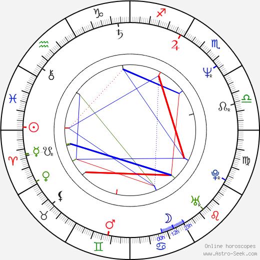 Anthony Marinelli astro natal birth chart, Anthony Marinelli horoscope, astrology