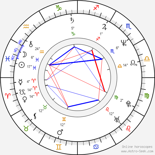 Barbara Eve Harris birth chart, biography, wikipedia 2018, 2019