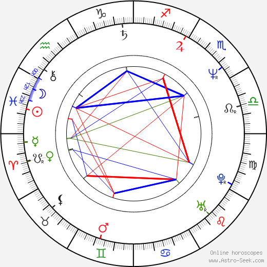Barbara Eve Harris astro natal birth chart, Barbara Eve Harris horoscope, astrology
