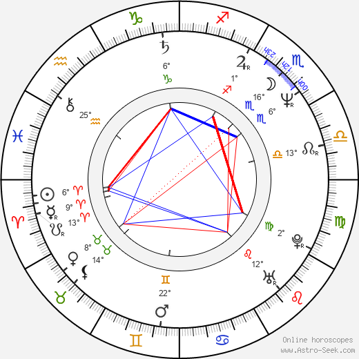 Brian Tarantina birth chart, biography, wikipedia 2018, 2019