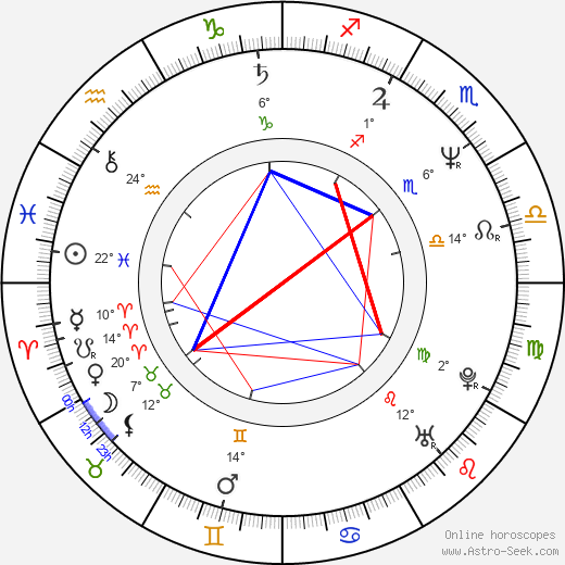 Bruce Byron birth chart, biography, wikipedia 2020, 2021