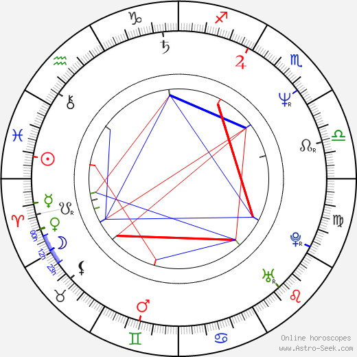 Dennis Alexio день рождения гороскоп, Dennis Alexio Натальная карта онлайн