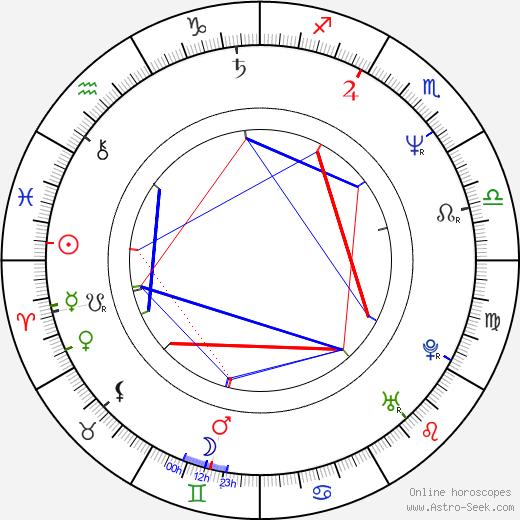 Flavor Flav astro natal birth chart, Flavor Flav horoscope, astrology
