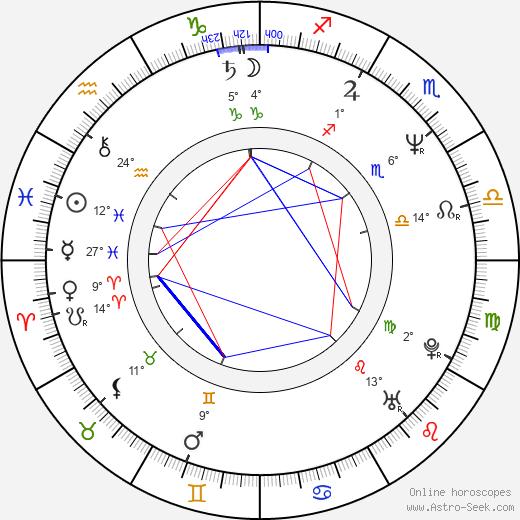 Jonathan Fried birth chart, biography, wikipedia 2020, 2021