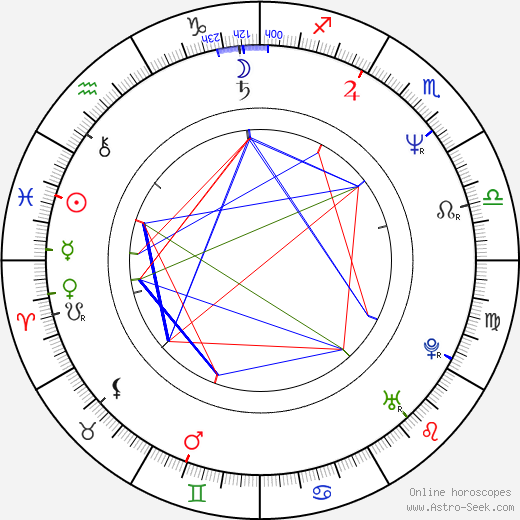 Jonathan Fried birth chart, Jonathan Fried astro natal horoscope, astrology