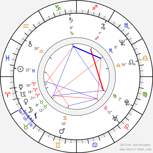 Kathy Hilton birth chart, biography, wikipedia 2020, 2021