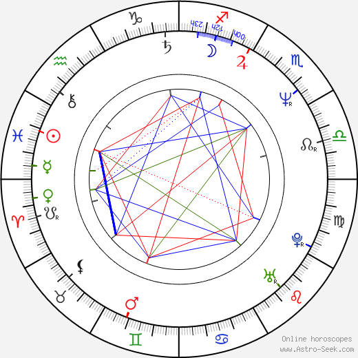 Krzysztof Stelmaszyk birth chart, Krzysztof Stelmaszyk astro natal horoscope, astrology