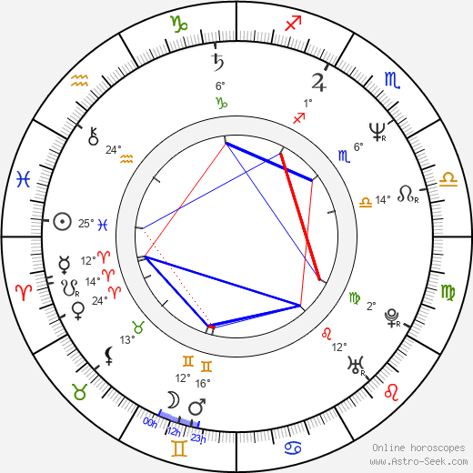 Ludger Pistor birth chart, biography, wikipedia 2020, 2021