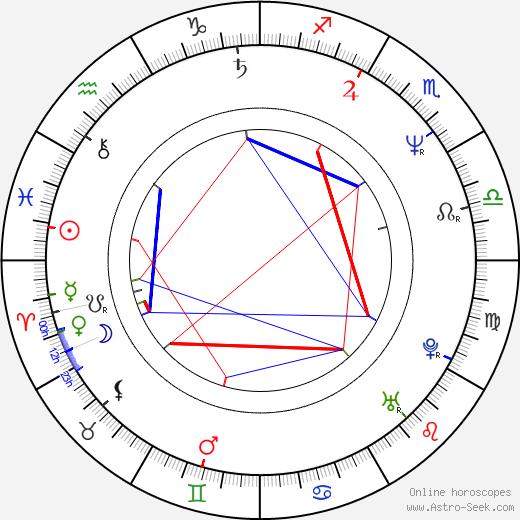 Luenell astro natal birth chart, Luenell horoscope, astrology