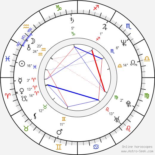 Nick Searcy birth chart, biography, wikipedia 2020, 2021