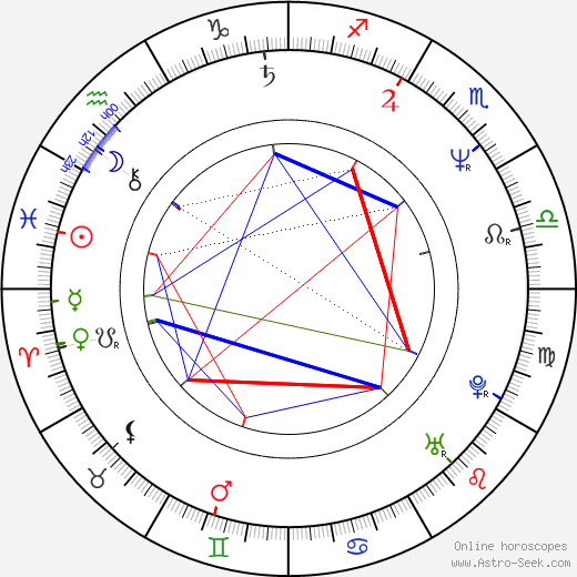 Nick Searcy birth chart, Nick Searcy astro natal horoscope, astrology