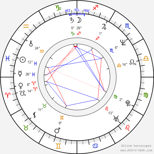 Pedro Costa birth chart, biography, wikipedia 2019, 2020
