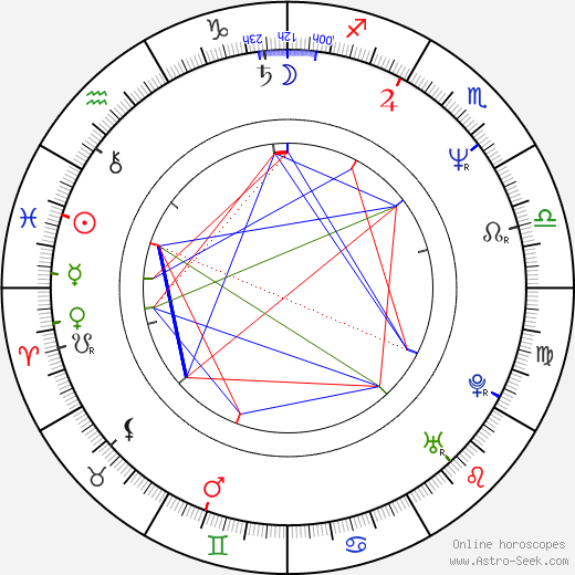 Pedro Costa astro natal birth chart, Pedro Costa horoscope, astrology