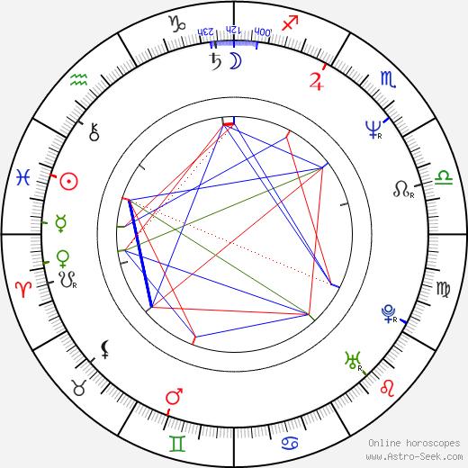 Pedro Costa birth chart, Pedro Costa astro natal horoscope, astrology