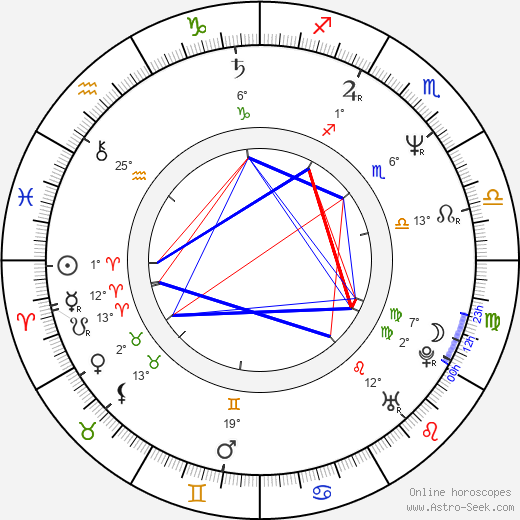 Peter Mochrie birth chart, biography, wikipedia 2018, 2019