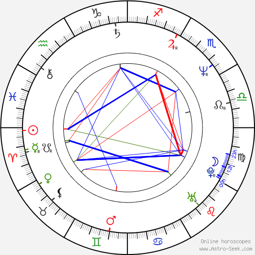 Peter Mochrie astro natal birth chart, Peter Mochrie horoscope, astrology
