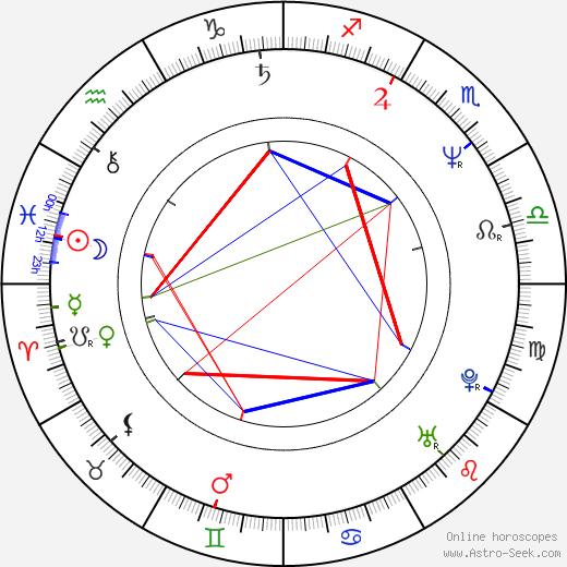 Rodney A. Grant день рождения гороскоп, Rodney A. Grant Натальная карта онлайн