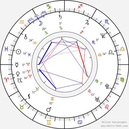 Talia Balsam birth chart, biography, wikipedia 2018, 2019