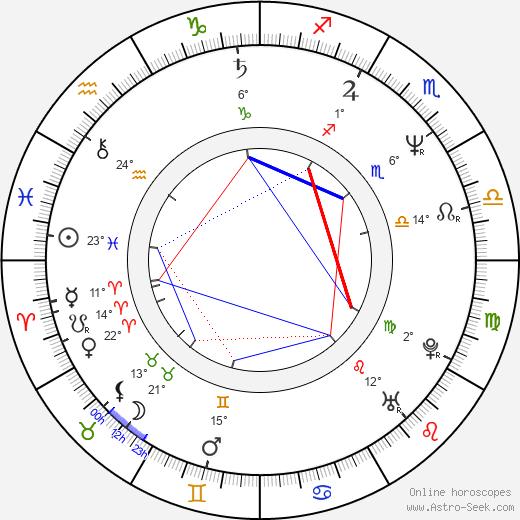 Tamara Tunie birth chart, biography, wikipedia 2020, 2021