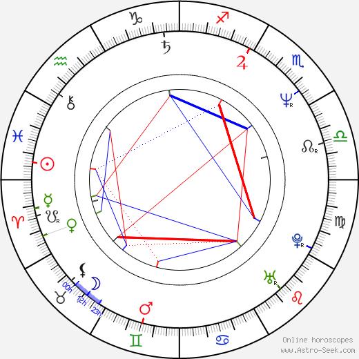 Tamara Tunie birth chart, Tamara Tunie astro natal horoscope, astrology