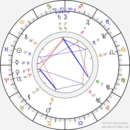 Taylor Nichols birth chart, biography, wikipedia 2019, 2020