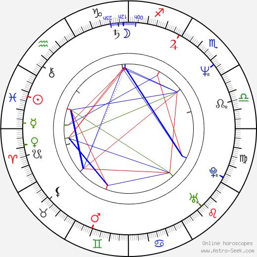 Taylor Nichols astro natal birth chart, Taylor Nichols horoscope, astrology