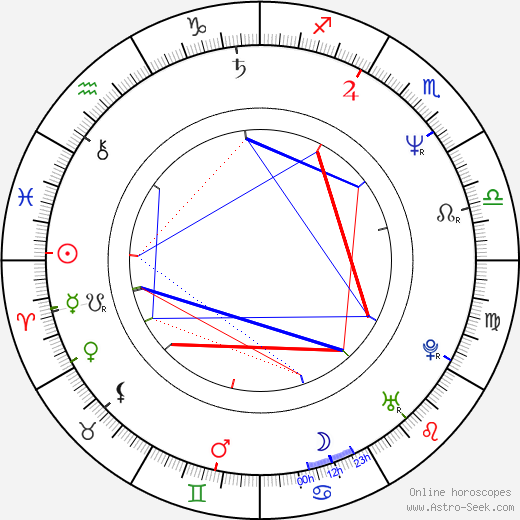 Terry Hall tema natale, oroscopo, Terry Hall oroscopi gratuiti, astrologia