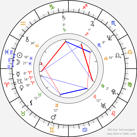 Tom Amandes birth chart, biography, wikipedia 2018, 2019