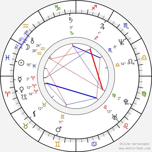Tom Lehman birth chart, biography, wikipedia 2019, 2020