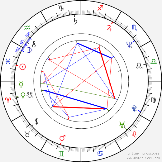 Tom Lehman birth chart, Tom Lehman astro natal horoscope, astrology