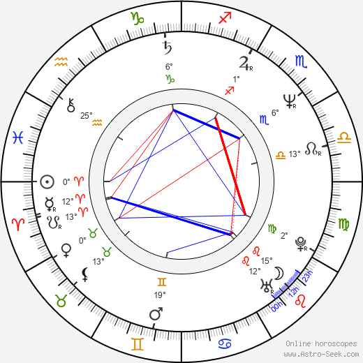 Zdeněk Podhůrský birth chart, biography, wikipedia 2019, 2020