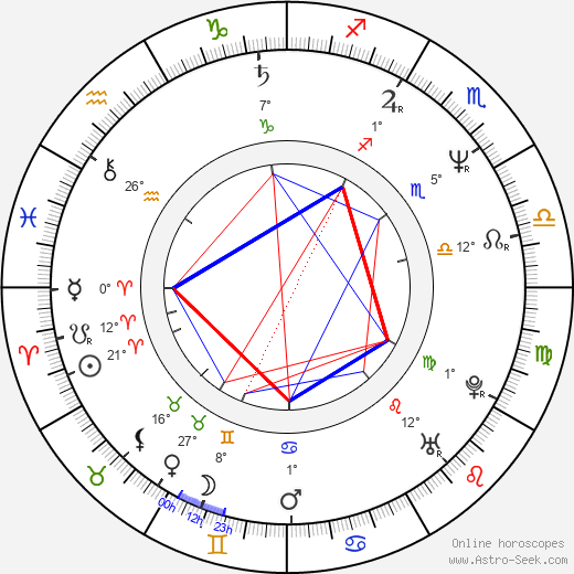 Andy Bausch birth chart, biography, wikipedia 2018, 2019