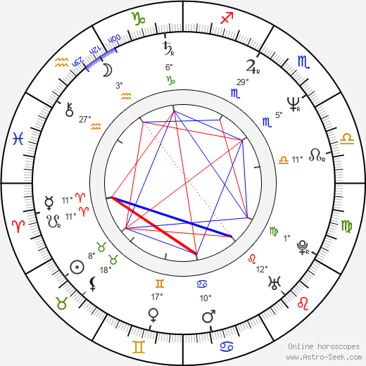 Craig Armstrong birth chart, biography, wikipedia 2019, 2020