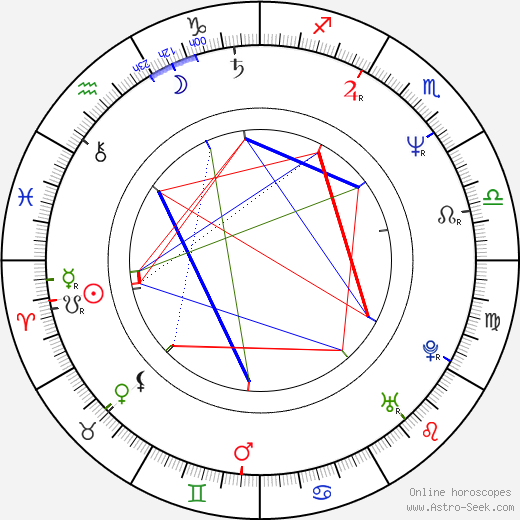 Daisuke Nishio astro natal birth chart, Daisuke Nishio horoscope, astrology
