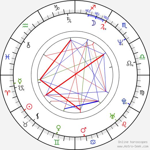 Daniel Kash astro natal birth chart, Daniel Kash horoscope, astrology