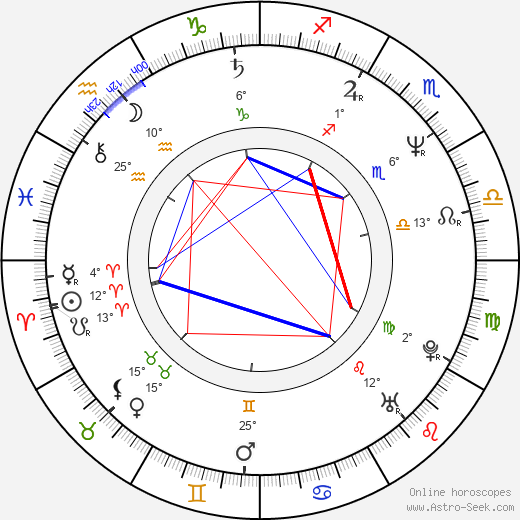 David Frankel birth chart, biography, wikipedia 2019, 2020
