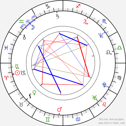 David Frankel astro natal birth chart, David Frankel horoscope, astrology