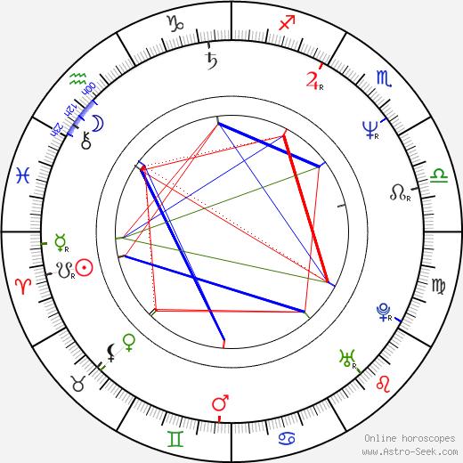 David Hyde Pierce astro natal birth chart, David Hyde Pierce horoscope, astrology