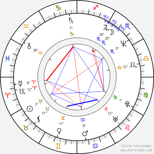 Glenn Morshower birth chart, biography, wikipedia 2019, 2020