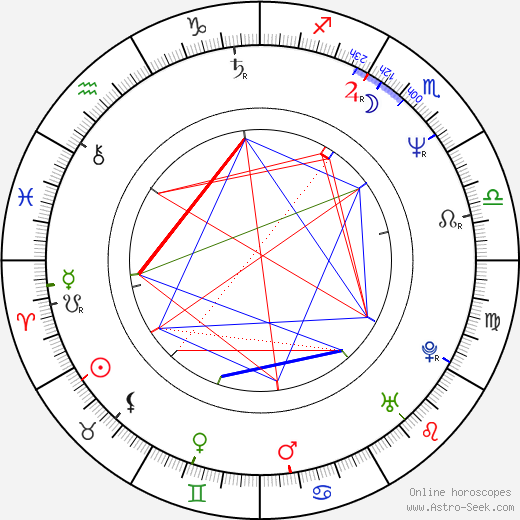 Glenn Morshower astro natal birth chart, Glenn Morshower horoscope, astrology