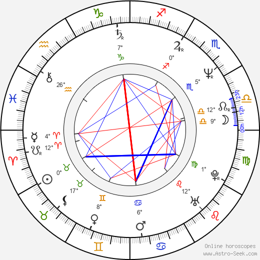 Jerry Only birth chart, biography, wikipedia 2019, 2020