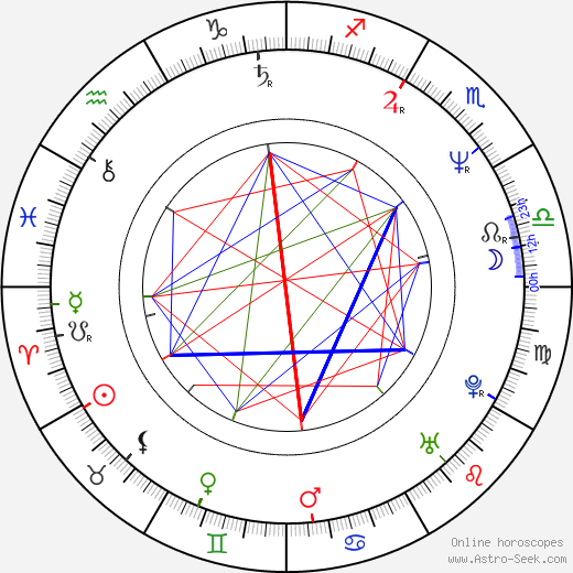 Jerry Only birth chart, Jerry Only astro natal horoscope, astrology