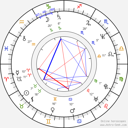 John Morris Rankin birth chart, biography, wikipedia 2019, 2020