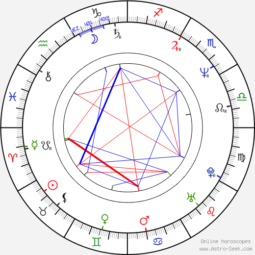 John Morris Rankin astro natal birth chart, John Morris Rankin horoscope, astrology