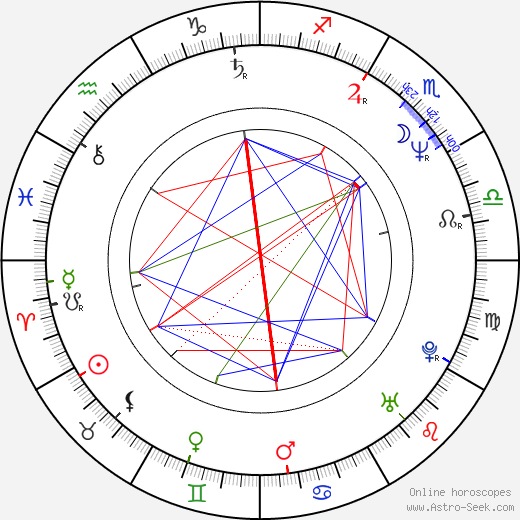 Jonathan Sagall tema natale, oroscopo, Jonathan Sagall oroscopi gratuiti, astrologia