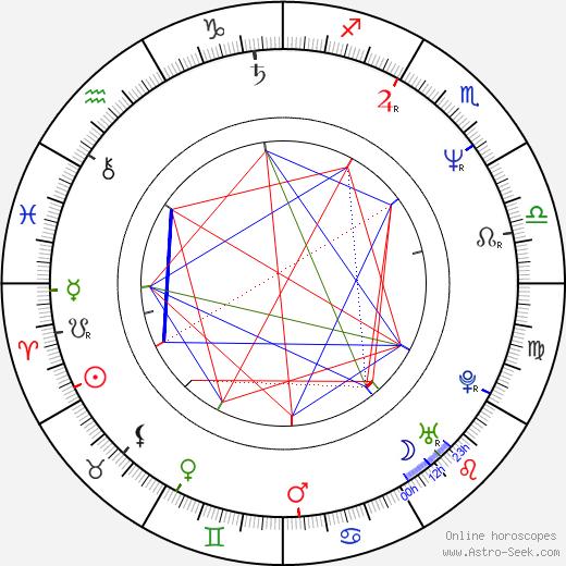 Majid Majidi tema natale, oroscopo, Majid Majidi oroscopi gratuiti, astrologia