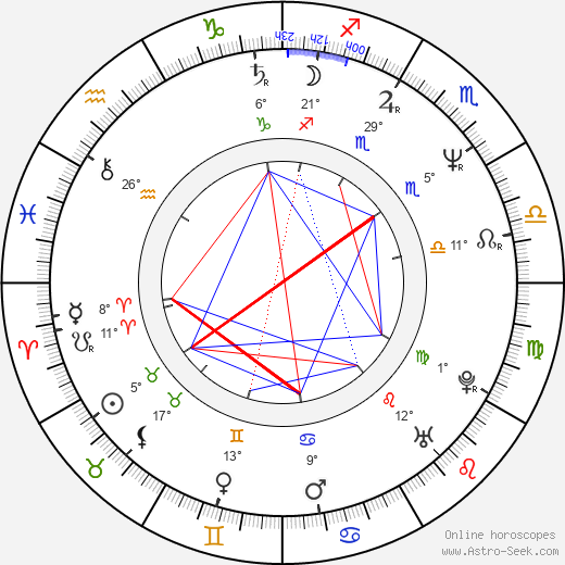 Maroš Kramár birth chart, biography, wikipedia 2019, 2020