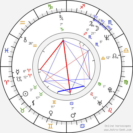 Martin Nowak birth chart, biography, wikipedia 2019, 2020